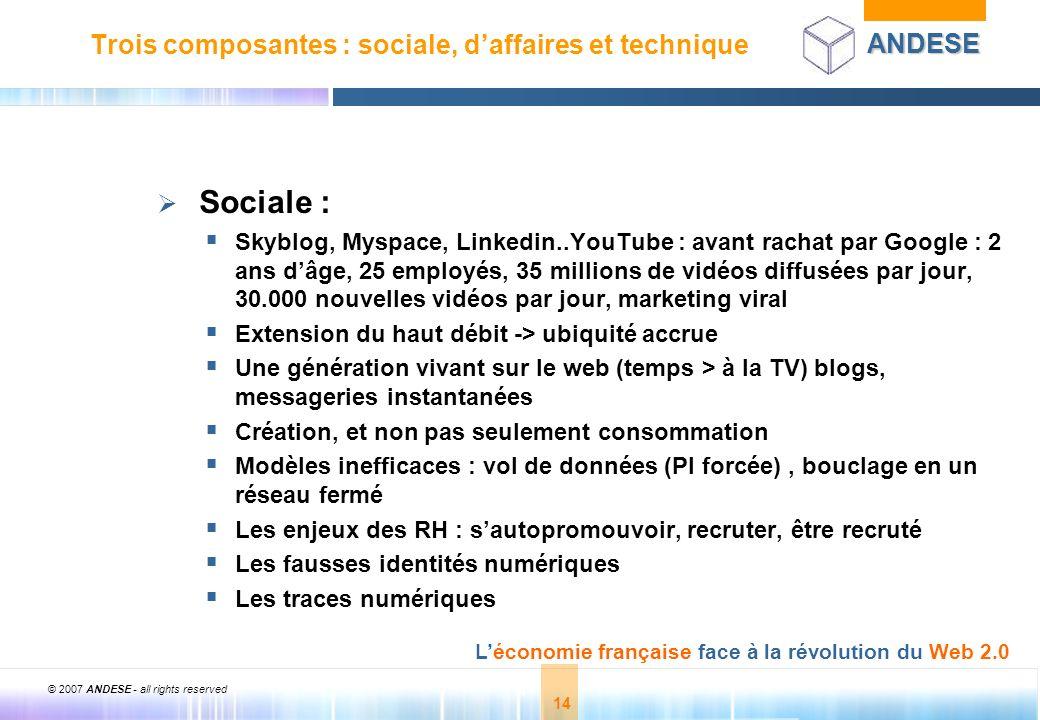 Trois composantes : sociale, d'affaires et technique