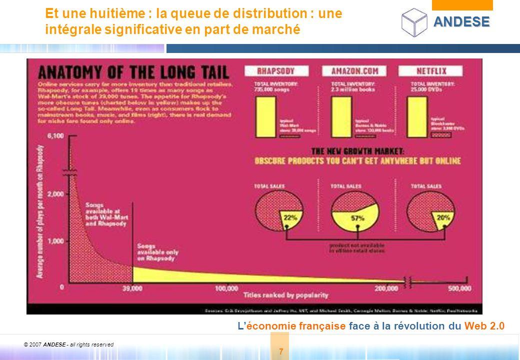 Et une huitième : la queue de distribution : une intégrale significative en part de marché