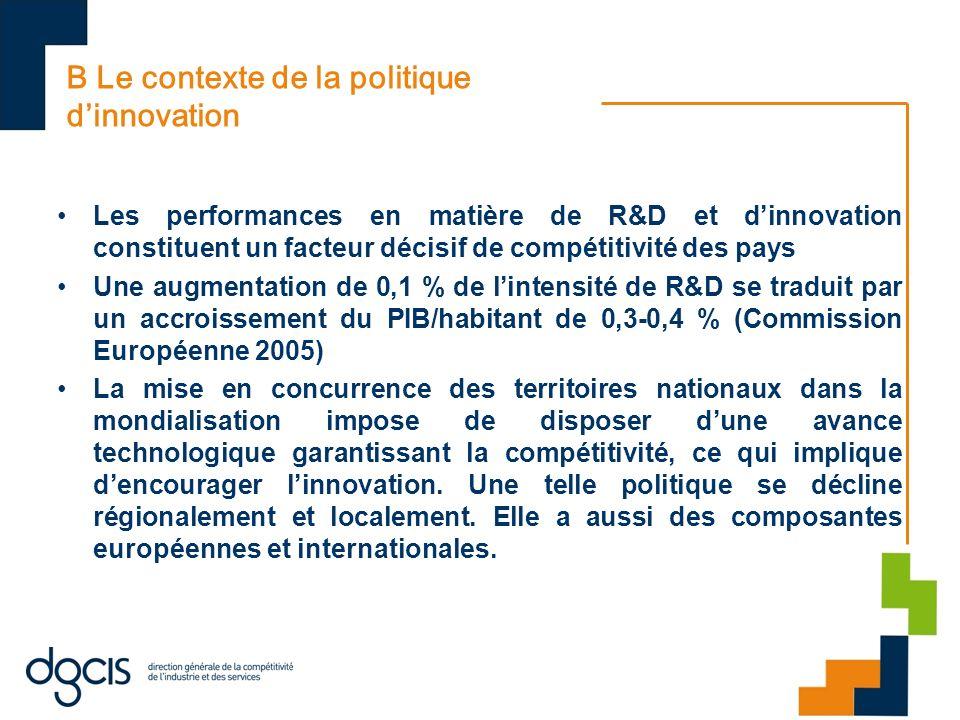 B Le contexte de la politique d'innovation