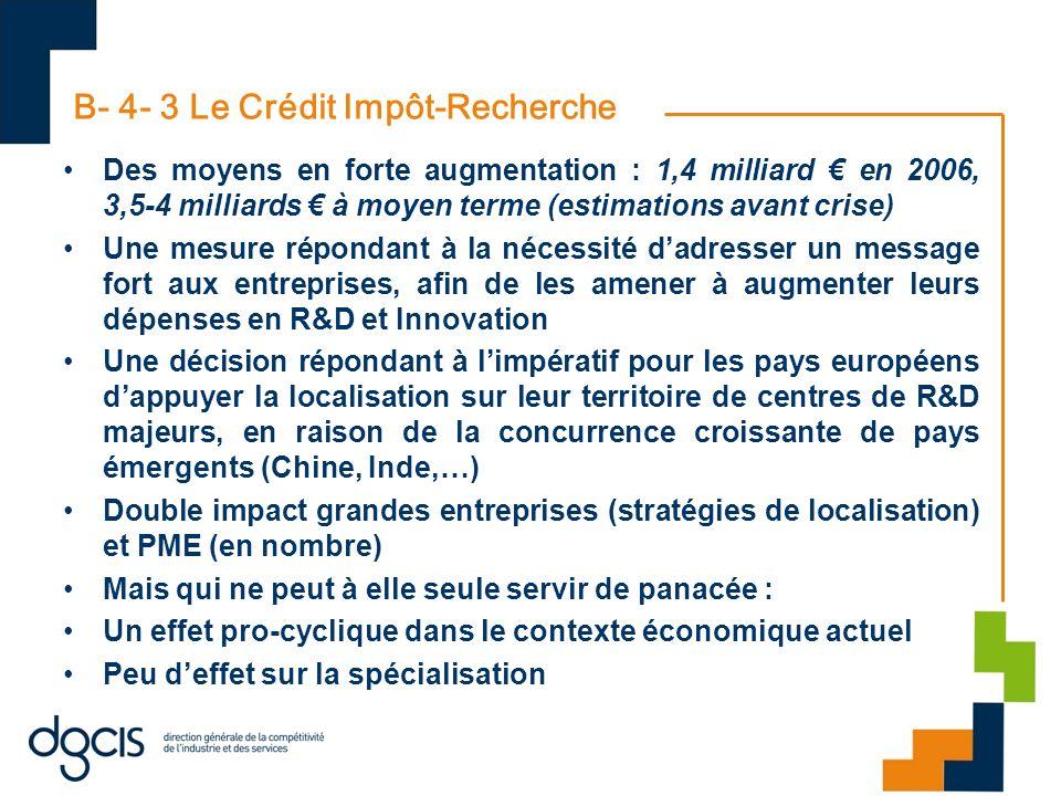 B- 4- 3 Le Crédit Impôt-Recherche