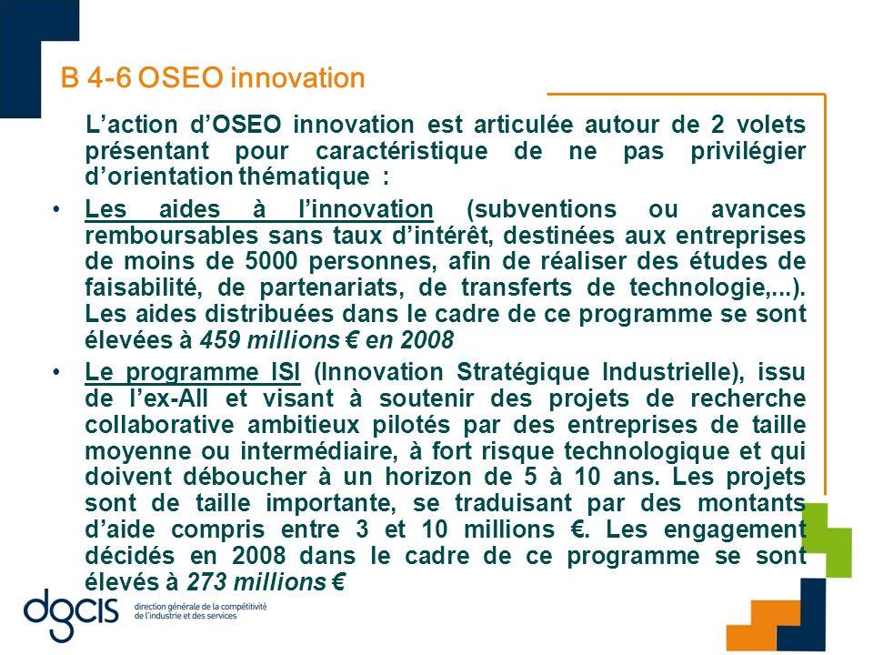 B 4-6 OSEO innovation