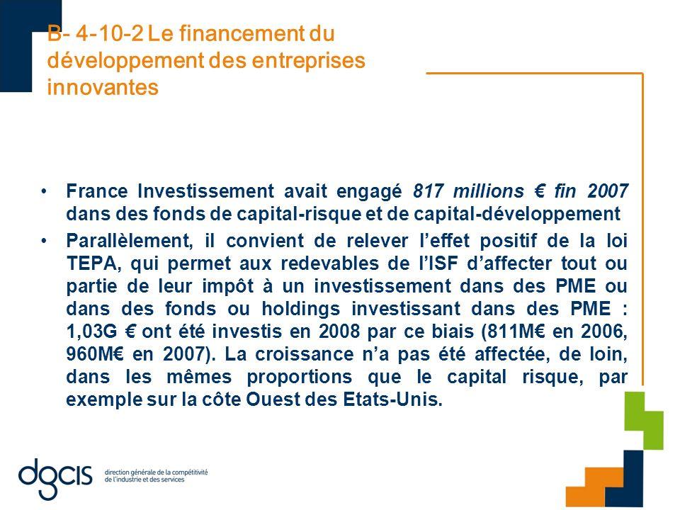 B- 4-10-2 Le financement du développement des entreprises innovantes