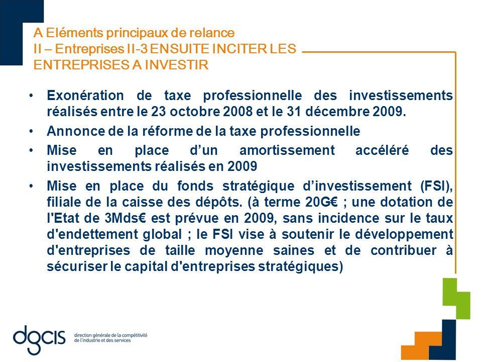 A Eléments principaux de relance II – Entreprises II-3 ENSUITE INCITER LES ENTREPRISES A INVESTIR
