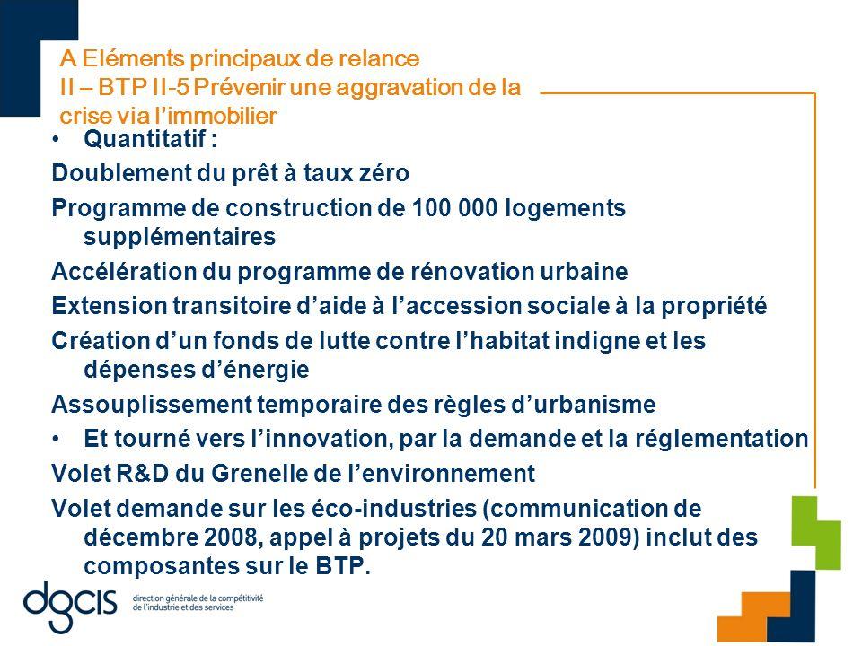 A Eléments principaux de relance II – BTP II-5 Prévenir une aggravation de la crise via l'immobilier