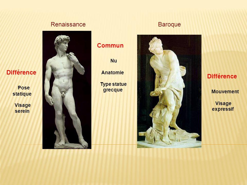 Renaissance Baroque Commun Nu Différence Pose statique Différence