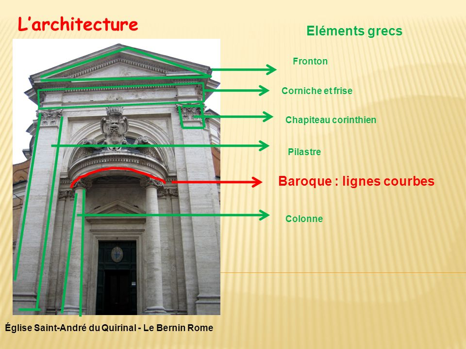 L art baroque jb ppt video online t l charger for Architecture courbe