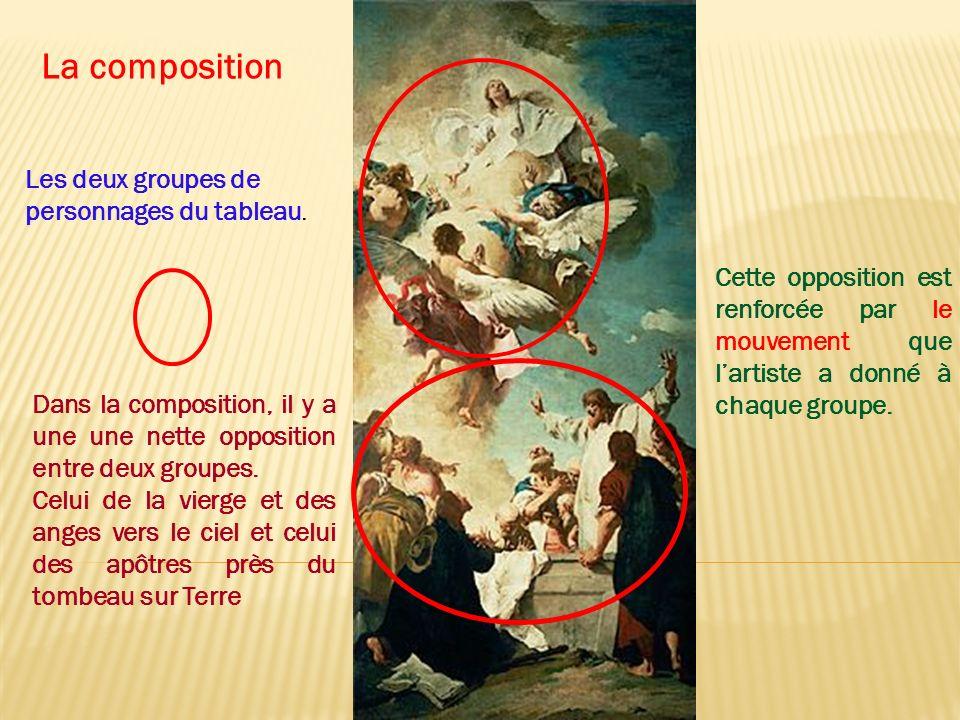 La composition Les deux groupes de personnages du tableau.