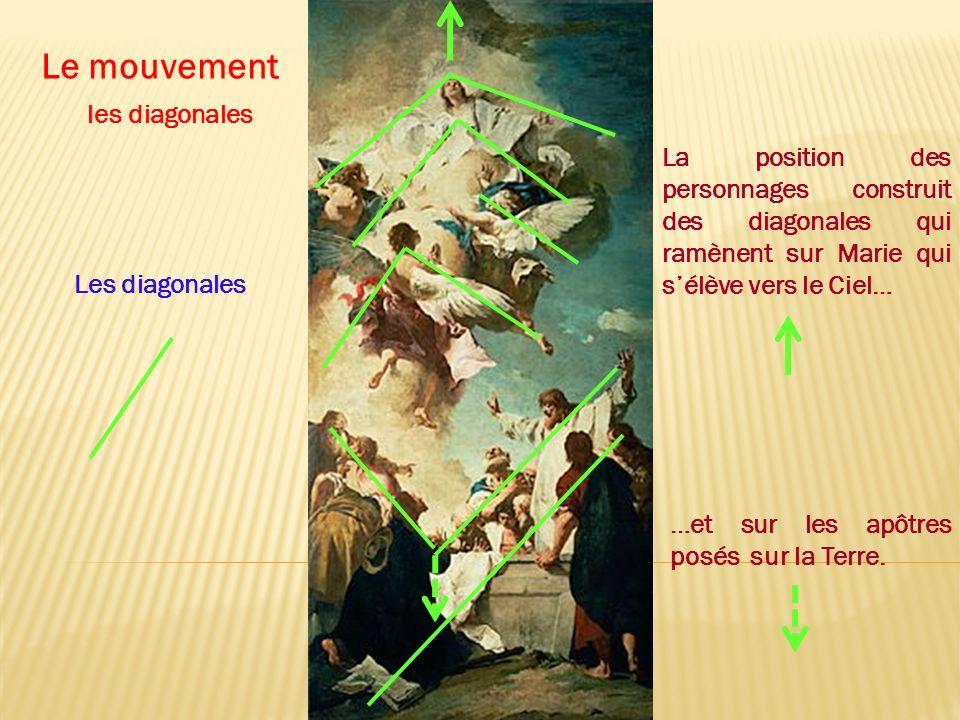 Le mouvement les diagonales