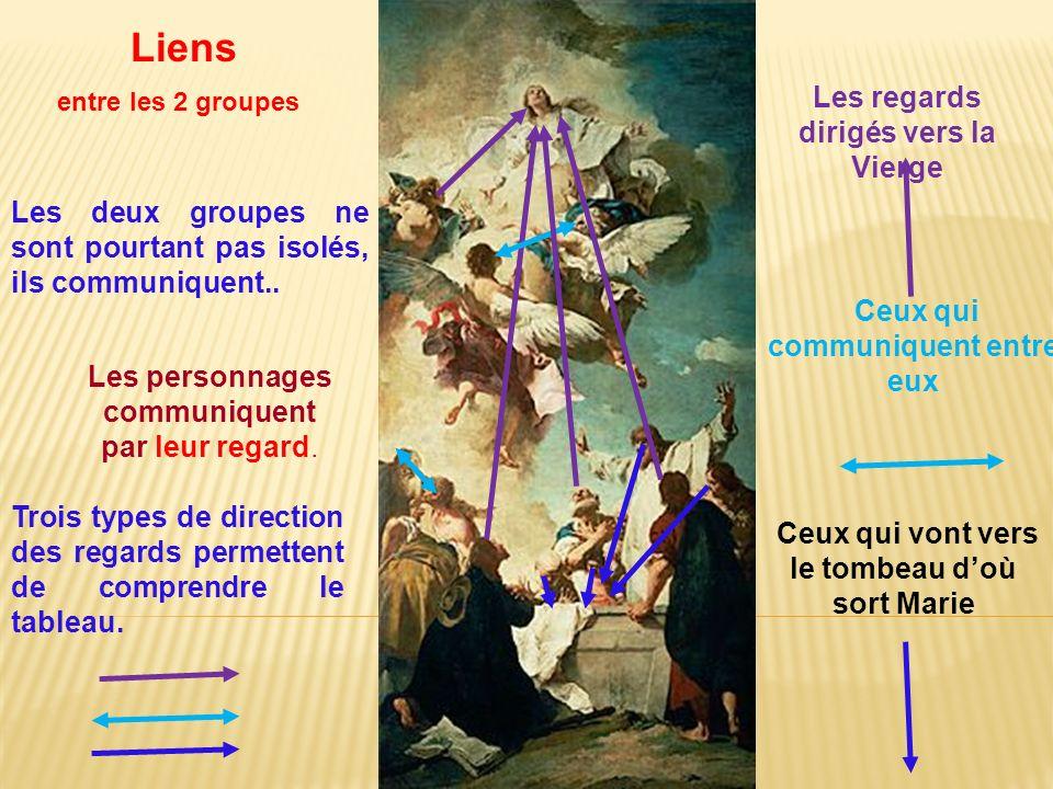 Les regards dirigés vers la Vierge Les personnages communiquent