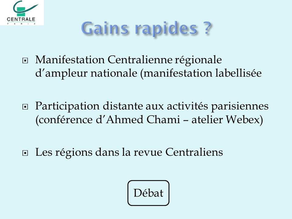 Gains rapides Manifestation Centralienne régionale d'ampleur nationale (manifestation labellisée.