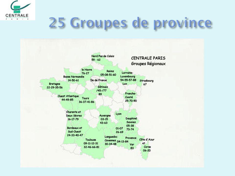 25 Groupes de province