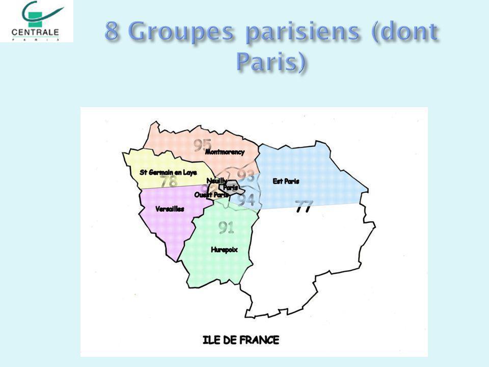 8 Groupes parisiens (dont Paris)
