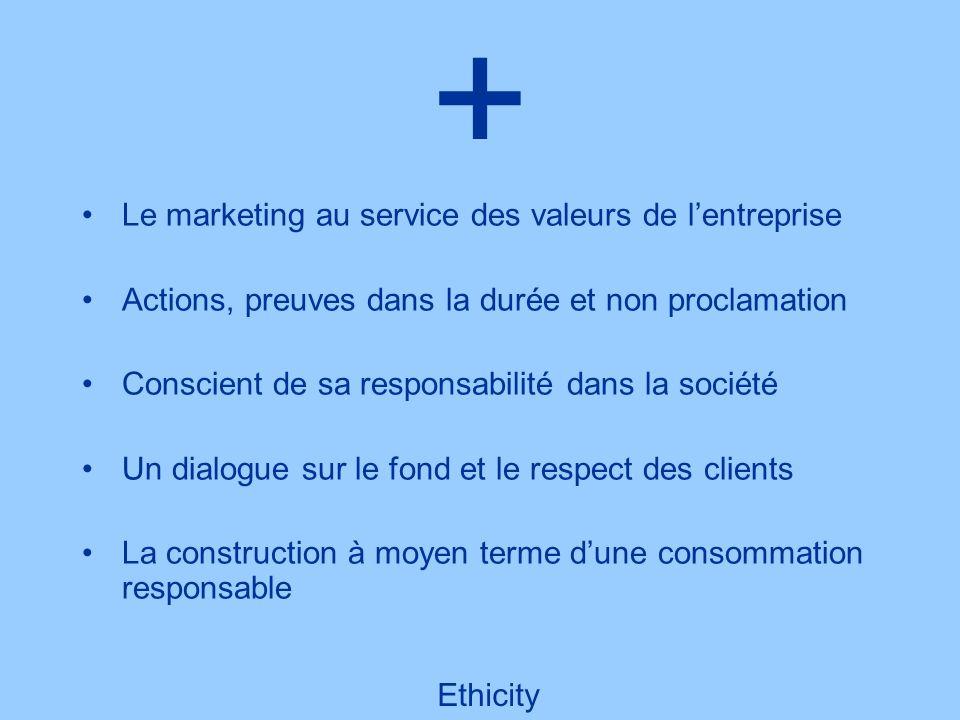 + Le marketing au service des valeurs de l'entreprise