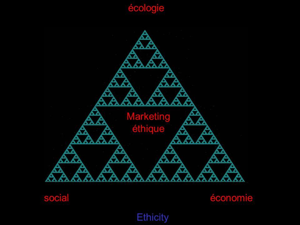 écologie économie social Marketing éthique Ethicity