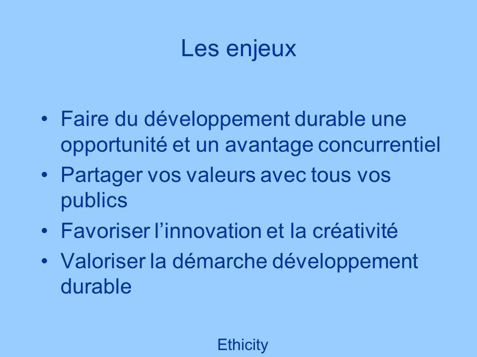 Les enjeux Faire du développement durable une opportunité et un avantage concurrentiel. Partager vos valeurs avec tous vos publics.