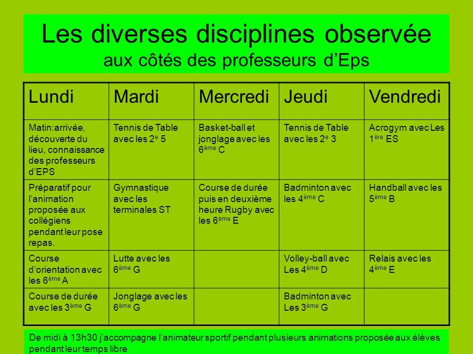 Les diverses disciplines observée aux côtés des professeurs d'Eps