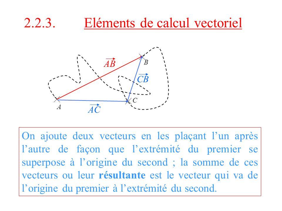 2.2.3. Eléments de calcul vectoriel