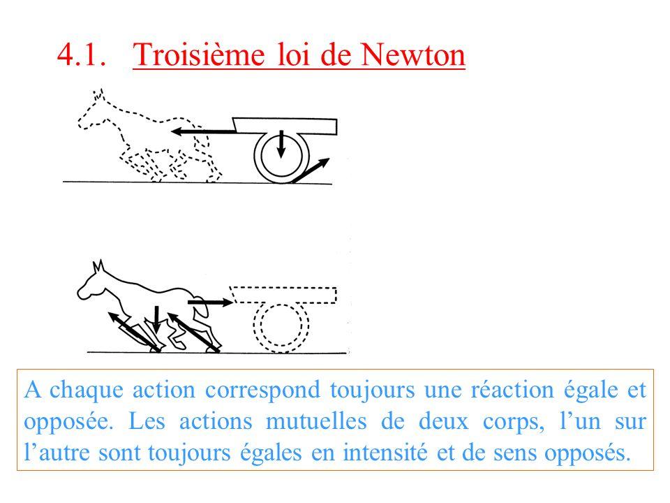 4.1. Troisième loi de Newton