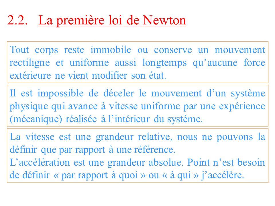 2.2. La première loi de Newton