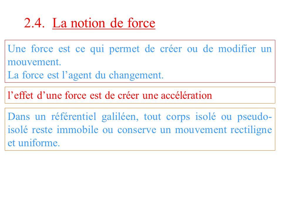 2.4. La notion de force Une force est ce qui permet de créer ou de modifier un mouvement. La force est l'agent du changement.
