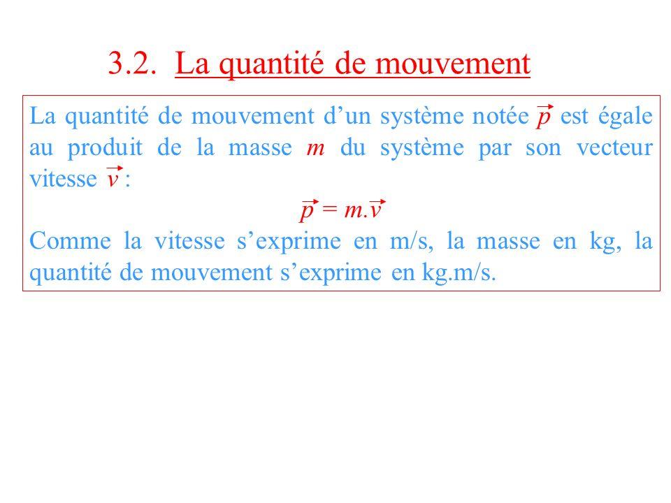 3.2. La quantité de mouvement