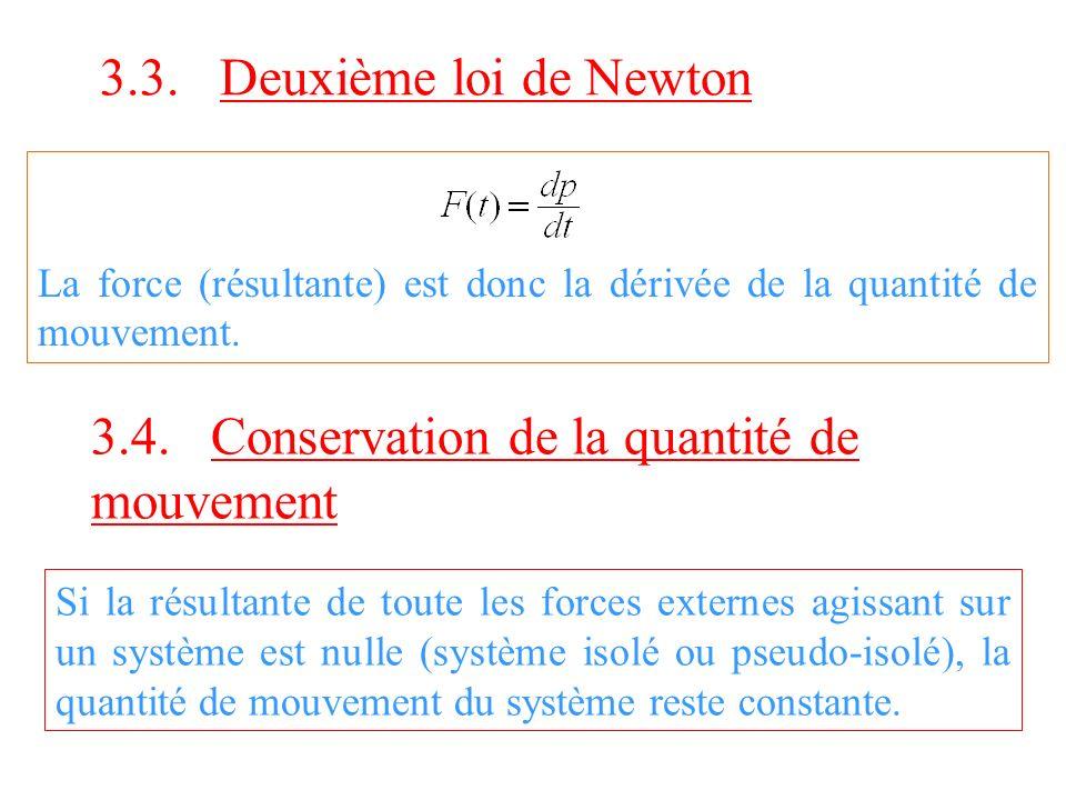 3.4. Conservation de la quantité de mouvement