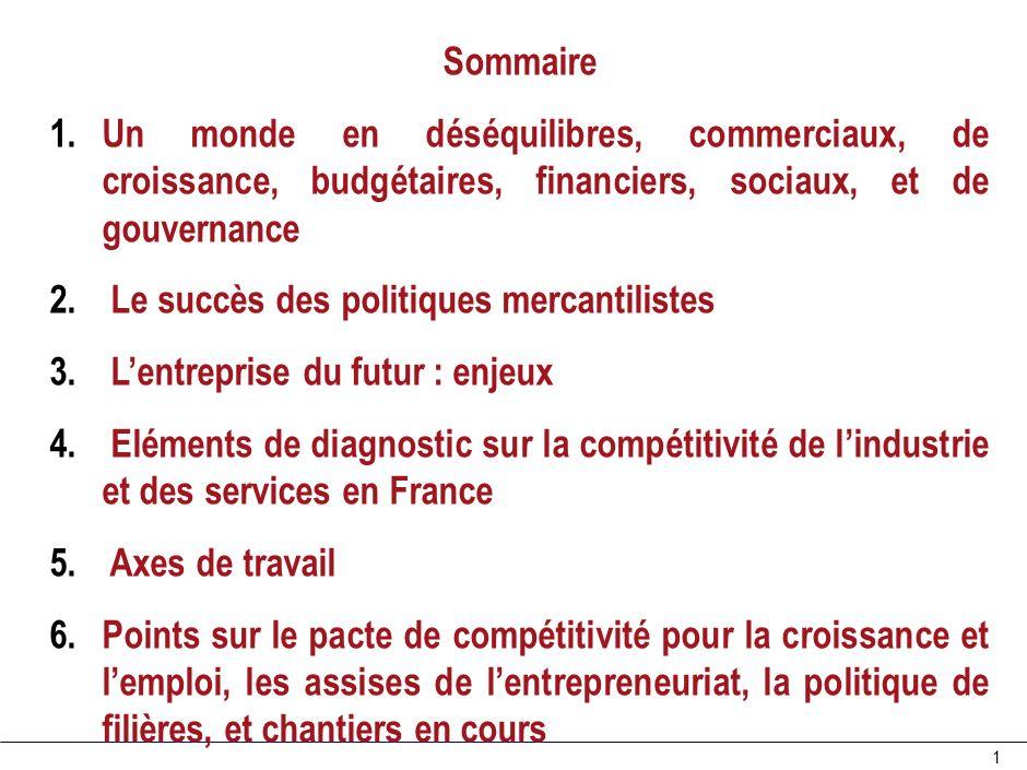 Le succès des politiques mercantilistes L'entreprise du futur : enjeux