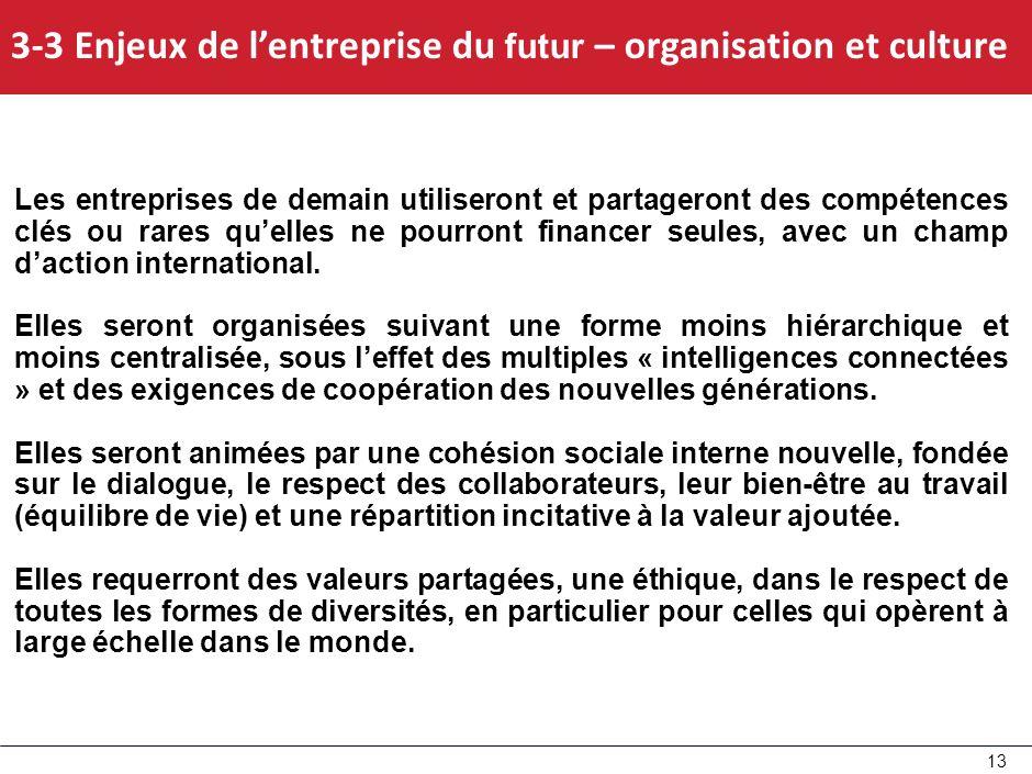 3-3 Enjeux de l'entreprise du futur – organisation et culture