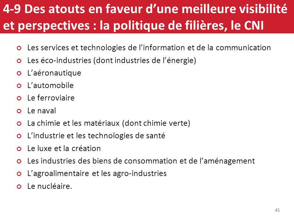 4-9 Des atouts en faveur d'une meilleure visibilité et perspectives : la politique de filières, le CNI