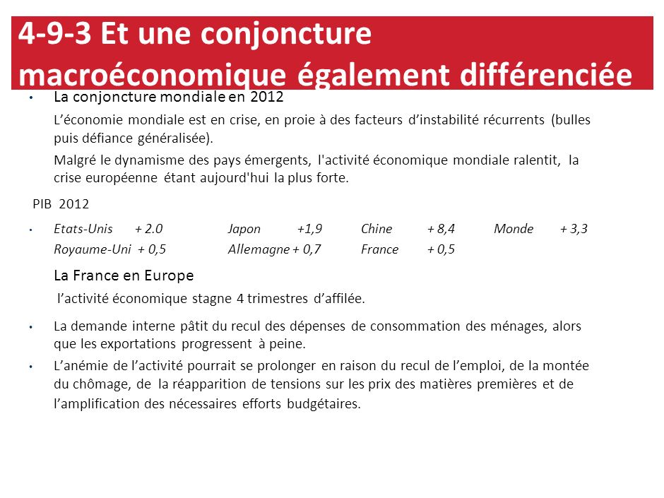 4-9-3 Et une conjoncture macroéconomique également différenciée