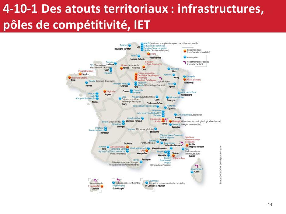 4-10-1 Des atouts territoriaux : infrastructures, pôles de compétitivité, IET