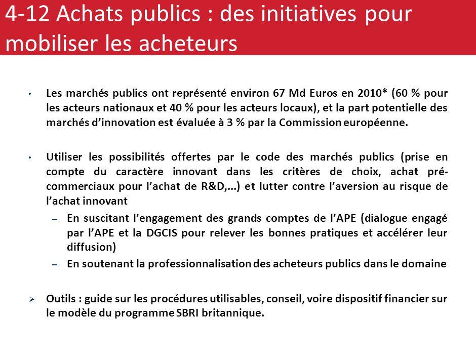 4-12 Achats publics : des initiatives pour mobiliser les acheteurs