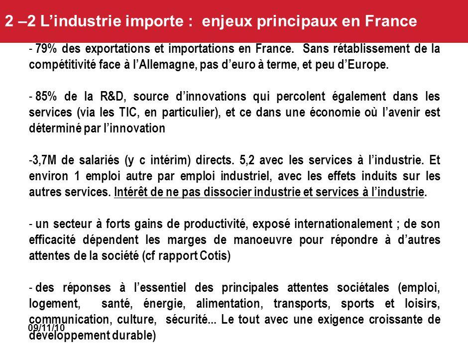2 –2 L'industrie importe : enjeux principaux en France