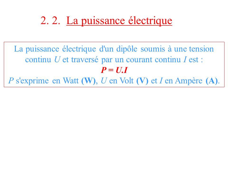 2. 2. La puissance électrique