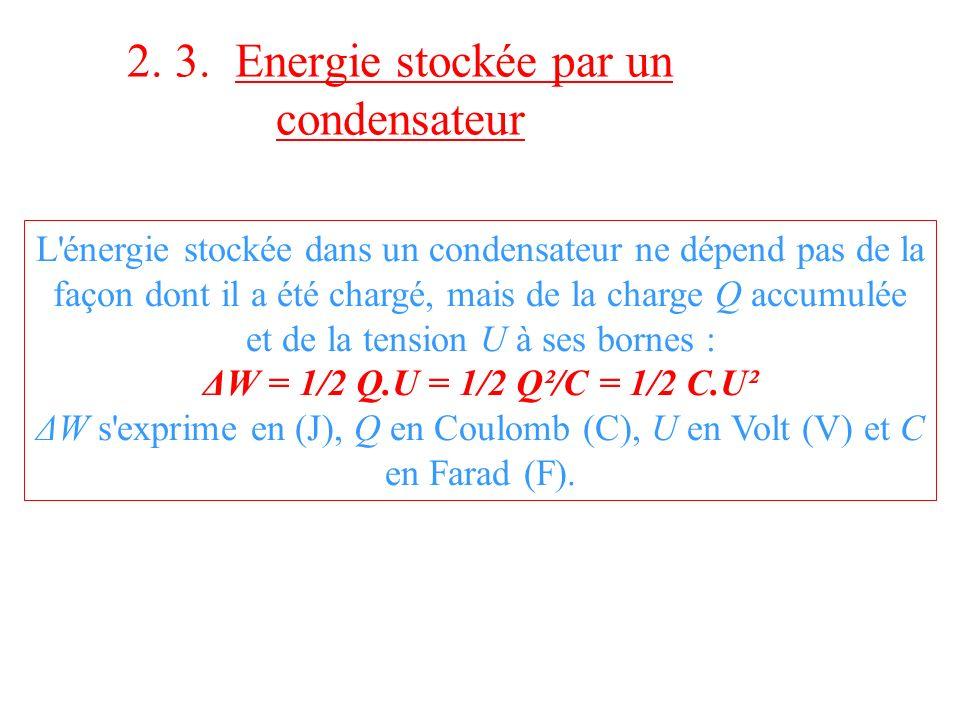 2. 3. Energie stockée par un condensateur