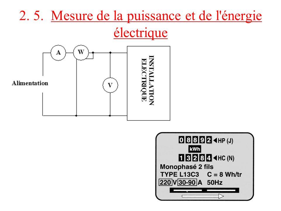 2. 5. Mesure de la puissance et de l énergie électrique