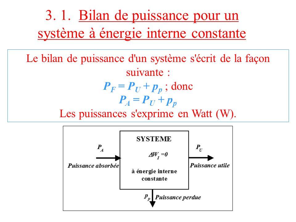 3. 1. Bilan de puissance pour un système à énergie interne constante