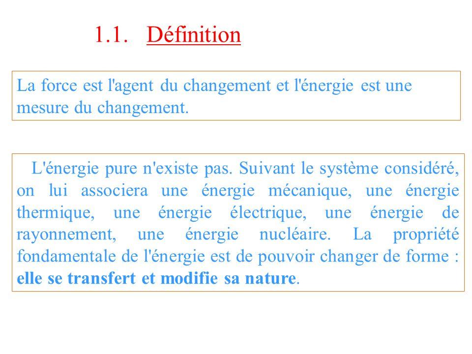 1.1. Définition La force est l agent du changement et l énergie est une mesure du changement.