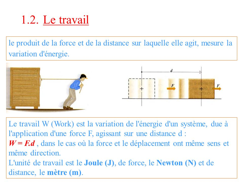 1.2. Le travail le produit de la force et de la distance sur laquelle elle agit, mesure la variation d énergie.