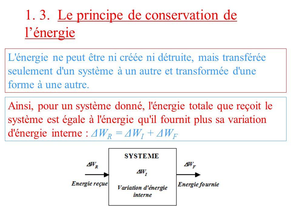1. 3. Le principe de conservation de l'énergie