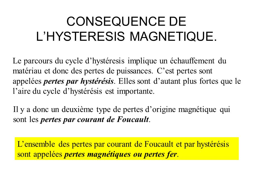 CONSEQUENCE DE L'HYSTERESIS MAGNETIQUE.