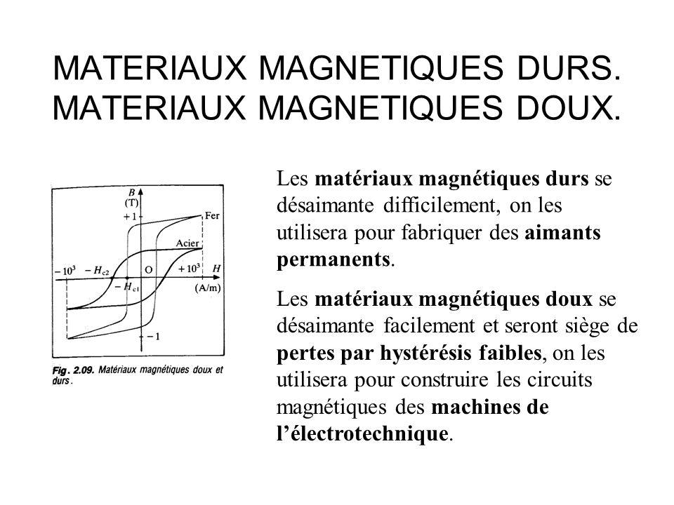MATERIAUX MAGNETIQUES DURS. MATERIAUX MAGNETIQUES DOUX.