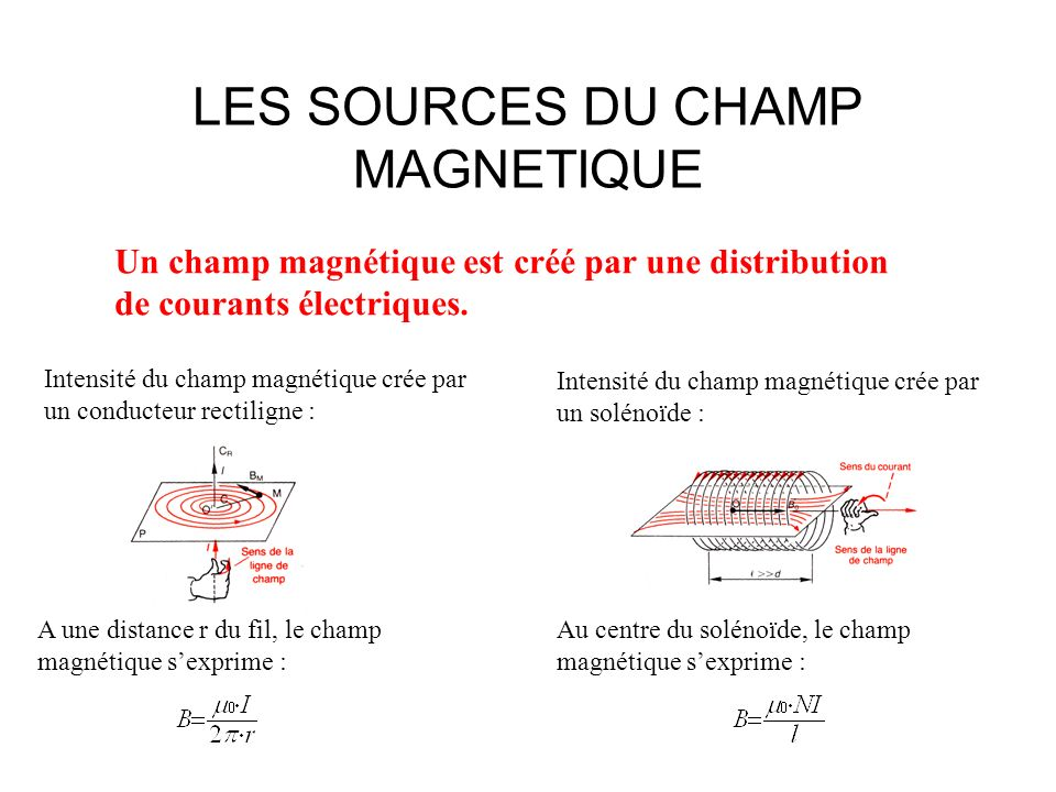 LES SOURCES DU CHAMP MAGNETIQUE