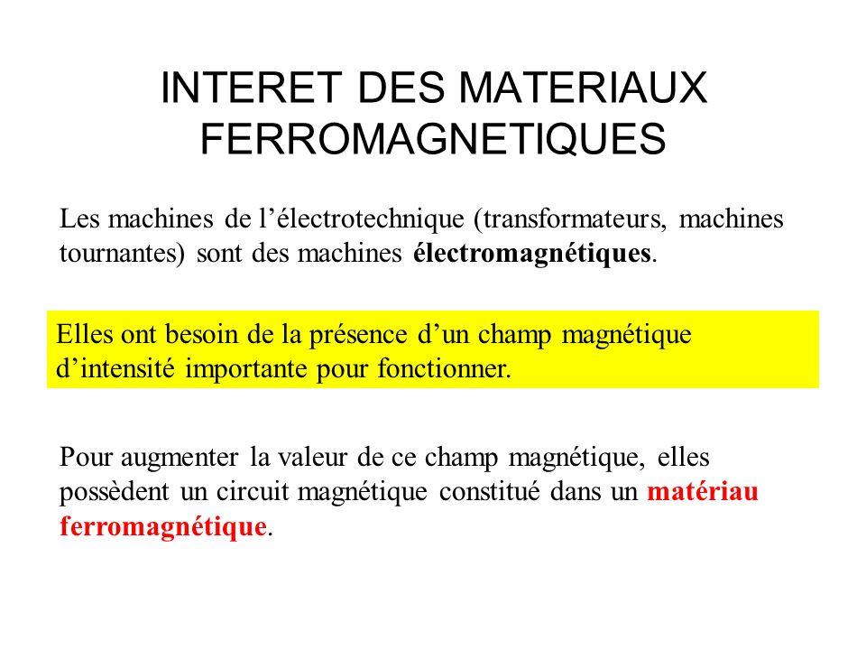 INTERET DES MATERIAUX FERROMAGNETIQUES