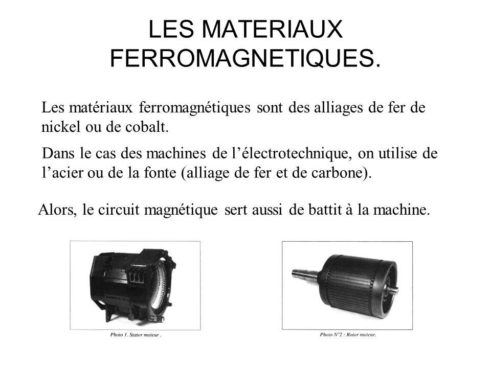 LES MATERIAUX FERROMAGNETIQUES.