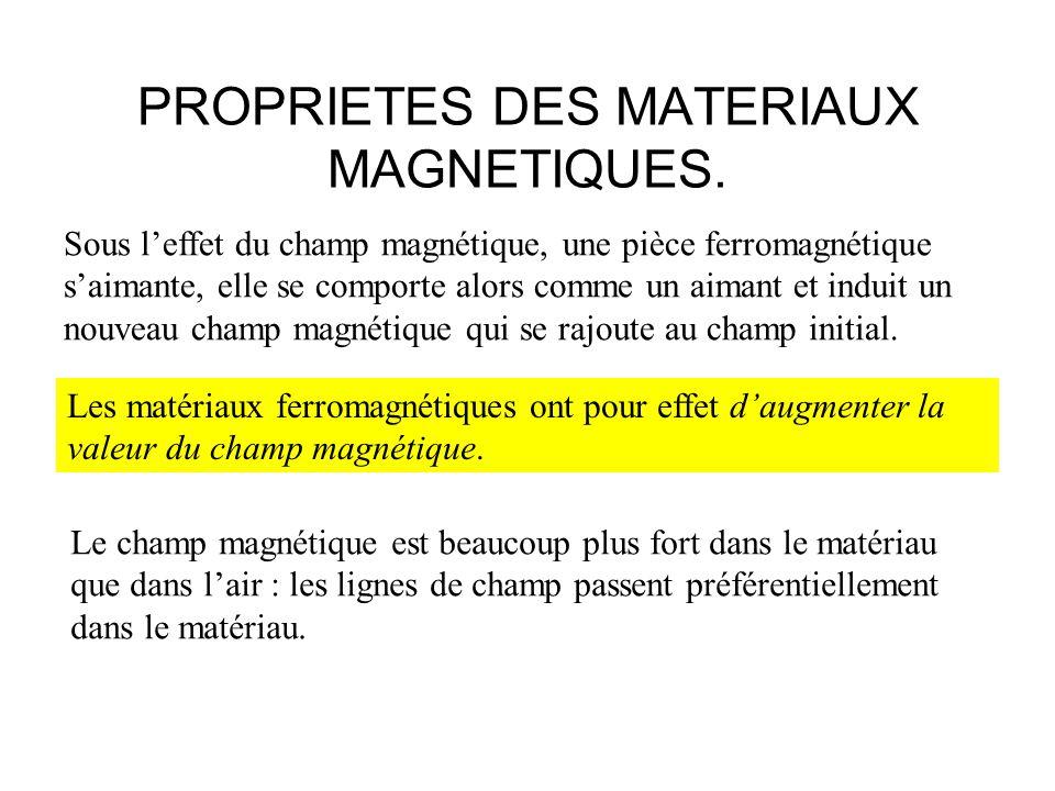 PROPRIETES DES MATERIAUX MAGNETIQUES.