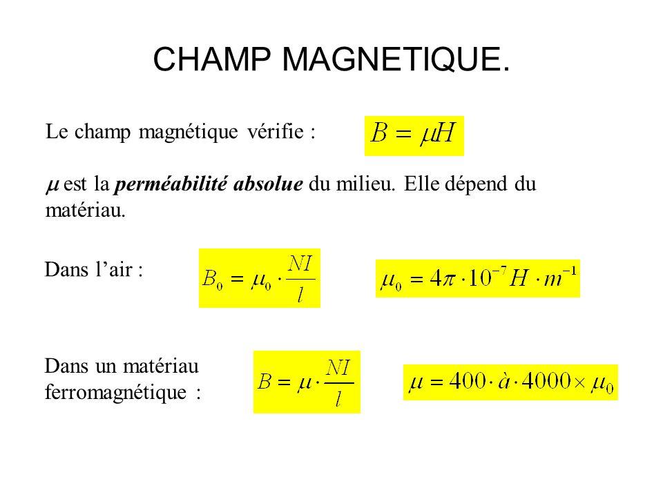 CHAMP MAGNETIQUE. Le champ magnétique vérifie :