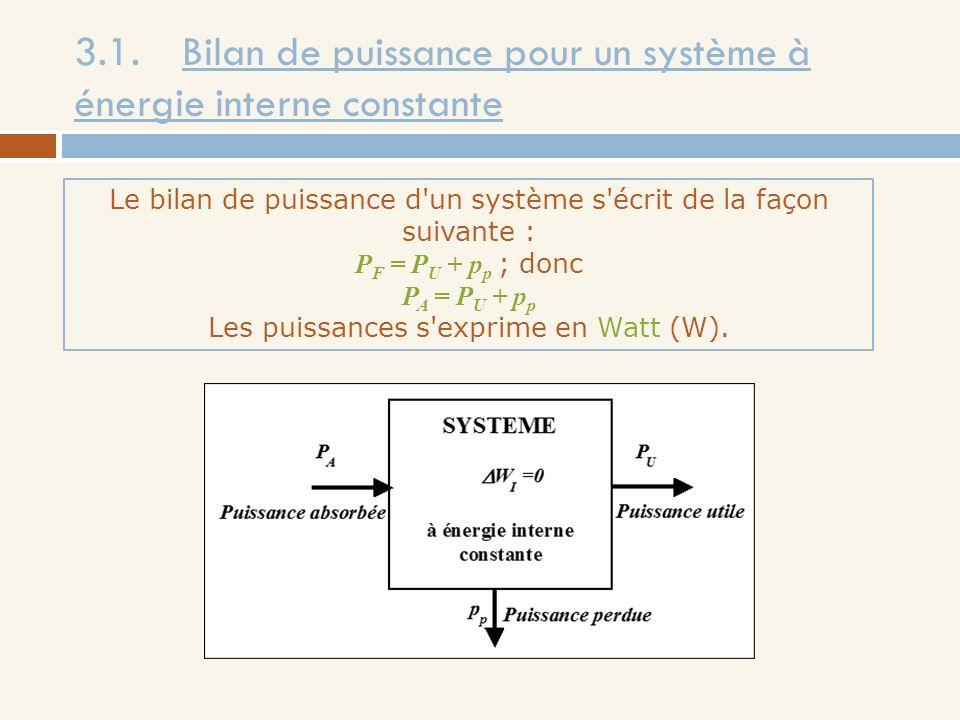 3.1. Bilan de puissance pour un système à énergie interne constante