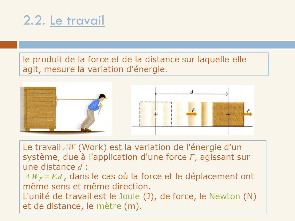 2.2. Le travail le produit de la force et de la distance sur laquelle elle agit, mesure la variation d énergie.