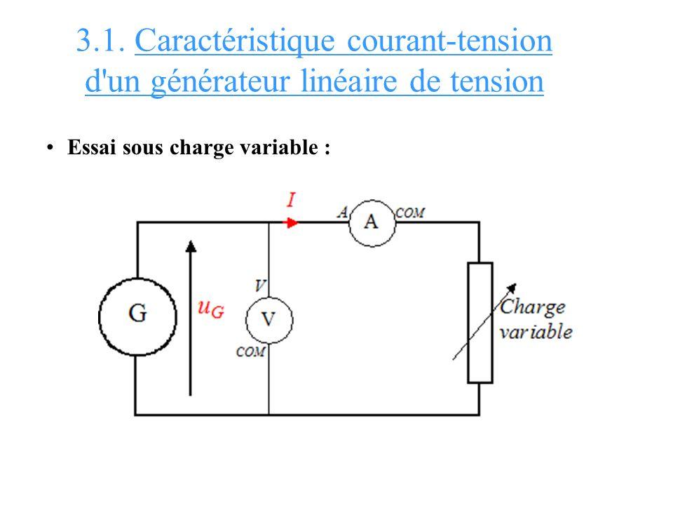 3.1. Caractéristique courant-tension d un générateur linéaire de tension